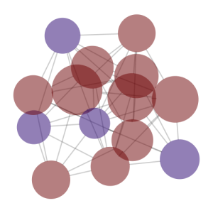 Experiments with online networks
