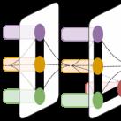 LILY Lab Logo